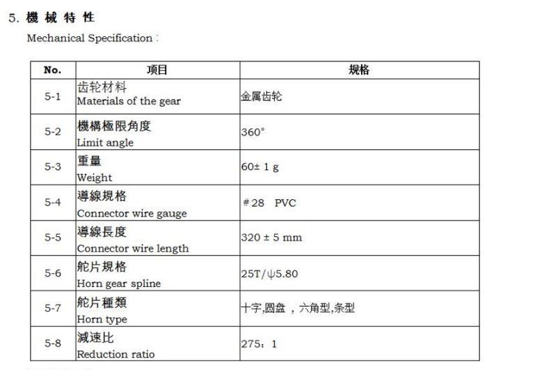 25kg servo  (4)