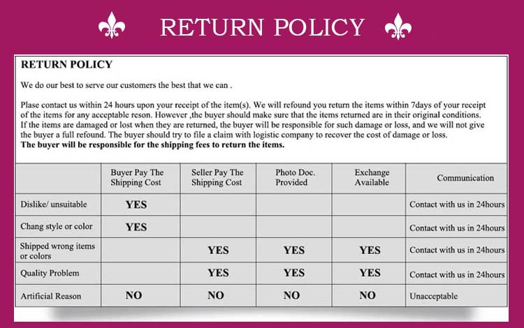 RETURE POLICY