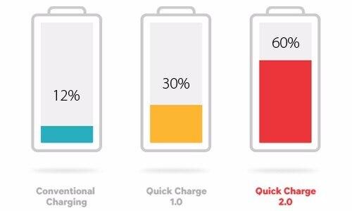 Tronsmart WC3PC Quick Charge 2.0 42W 3 יציאות מטען קיר האיחוד האירופי אותנו בריטניה QC 2.0 עבור Xiaomi עבור Samsung Galaxy S6 S6 Edge עבור HTC