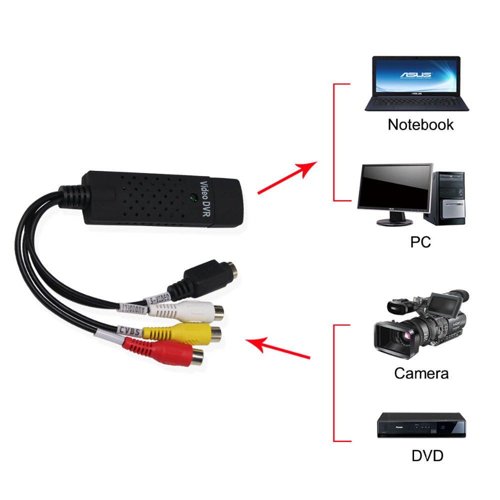 Free Shipping USB 2.0 Easycap Capture 4 Channel Video TV DVD Audio Capture Adapter Card DVR For Win7/8/10/XP/Vista