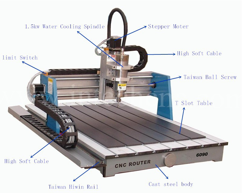 cnc router diagram   18 wiring diagram images