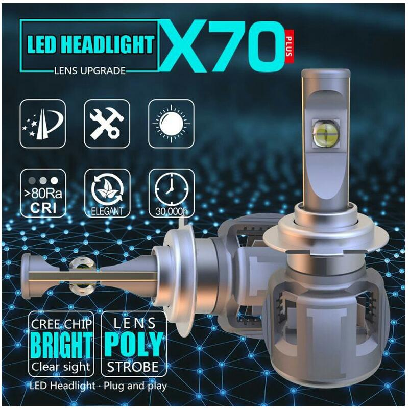 New Car Headlight Bulbs W/<font><b>CREE</b></font> <font><b>XHP70</b></font> Chip Self Lens 120W 15600LM 6000K <font><b>H7</b></font> H4 H1 9005 <font><b>Led</b></font> Bulb Kit For Auto <font><b>LED</b></font> Headlight Turbo image