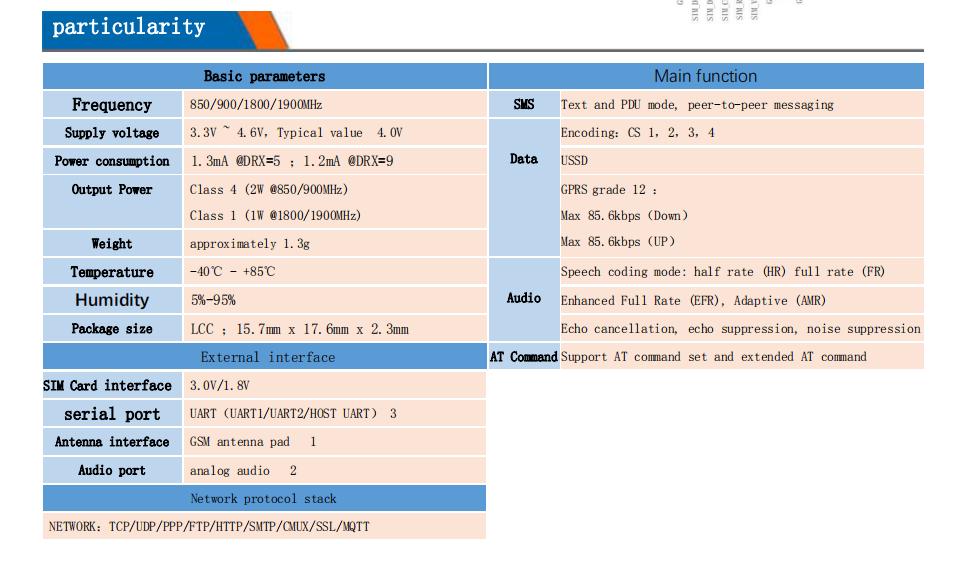 Smallest GPRS GSM Module WIS800C Micro SIM Card Core BOard Quad-band TTL  Serial Port compatible SIM900A SIM800L SIM800C