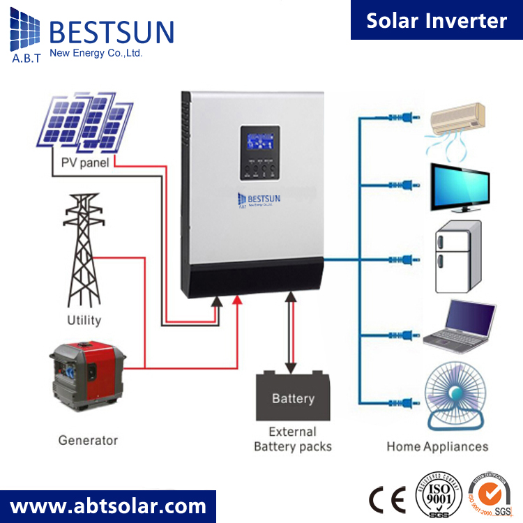 5KVA Hybrid Solar Power Inverter with 48V PWM Solar charge controller off Grid or Generator