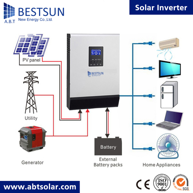 5kva Hybrid Solar Power Inverter With 48v Pwm Solar Charge