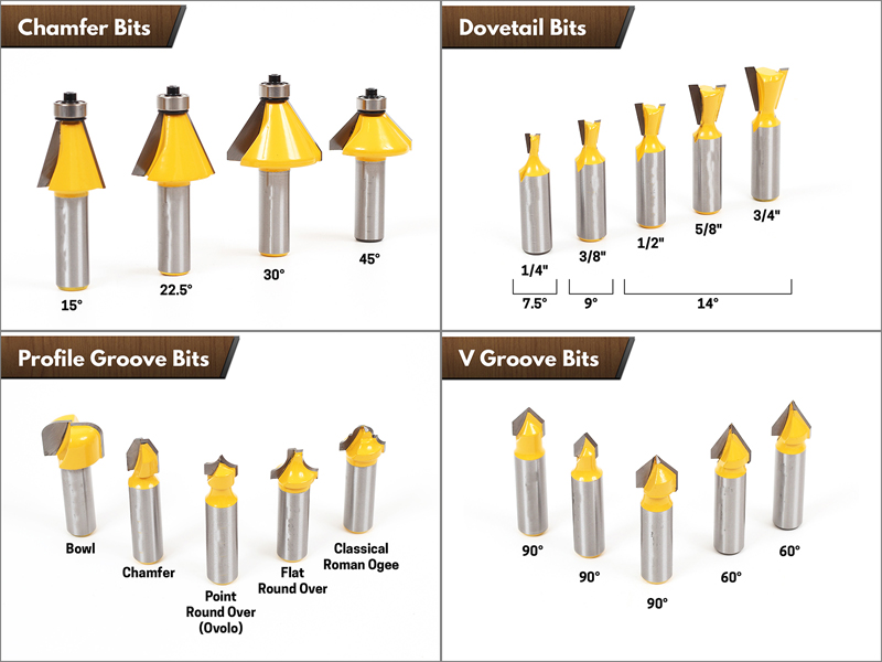 """Image 4 - 1/2"""" Shank 70 Bit Professional C3 Carbide Router Bit Set   CHWJW 17702-in Milling Cutter from Tools"""