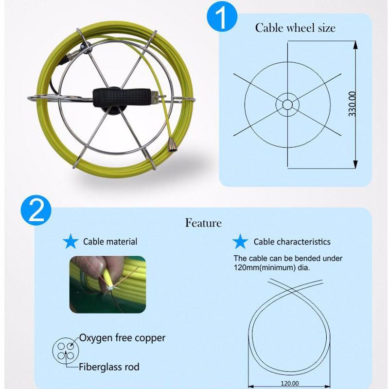 IOW Natural sanke検出器検査カメラ用嵐下水道8ギガバイトsdカード 本日の割引 2