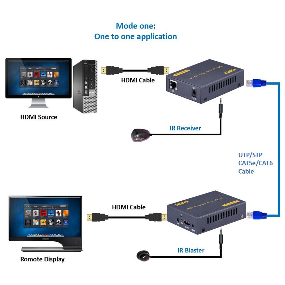 HDMI Extender RJ45 Over IP/TCP LAN Network 500ft ZY-DT103A HDMI IR Extender By Cat5 Cat5e Cat6 UTP/STP HDMI Extensor Ethernet hdmi extender rj45