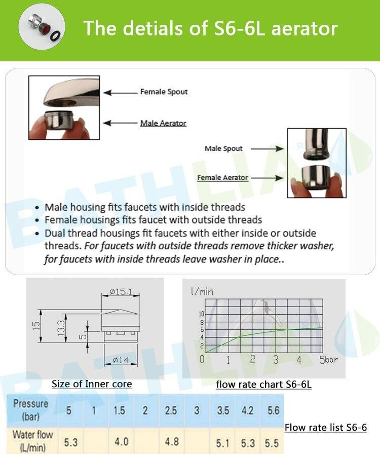 M18 Water Saving Faucet Aerator Tap Flow Reducer Regulator Male ...