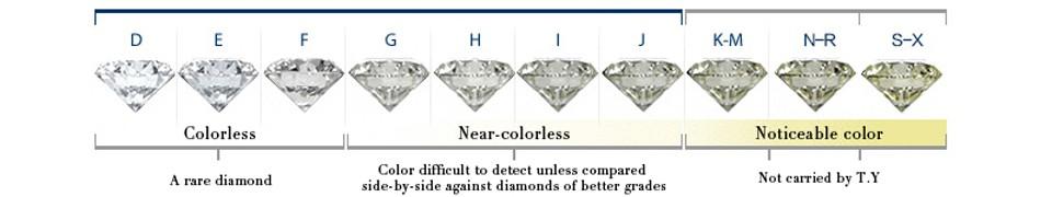 6-diamond color