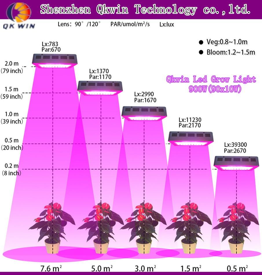 Qkwin Led grow light 900W_