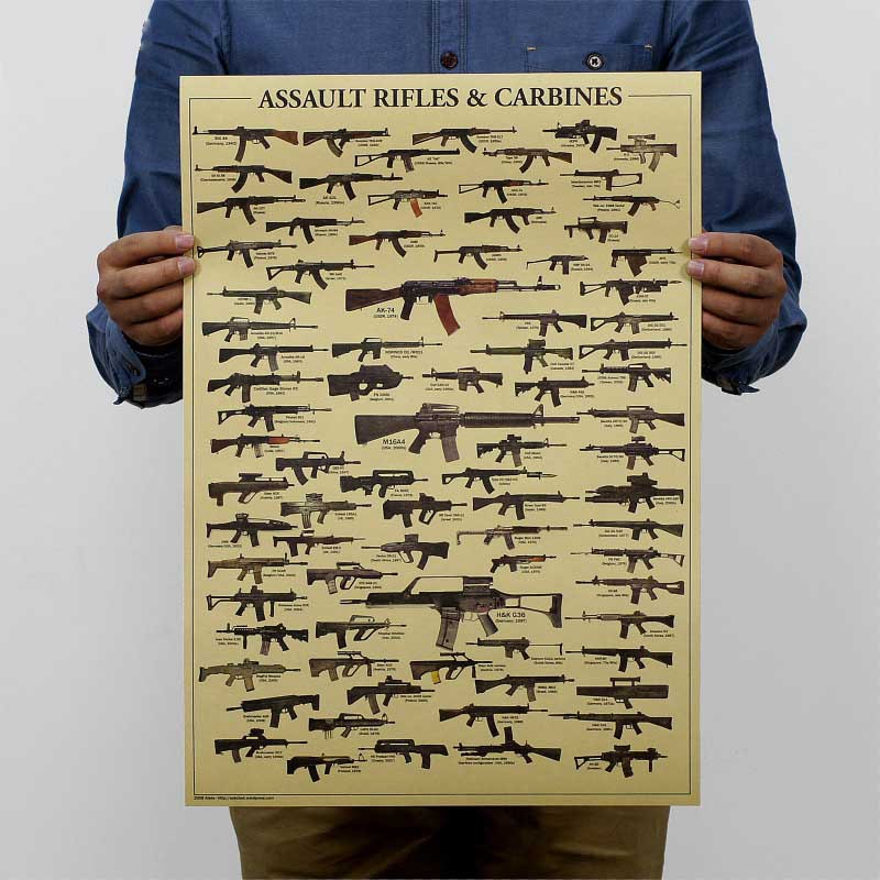 DCTOP Assault Rifles And Carbines Kraft Paper Retro Poster For Kids Rooms Wall Decorative Stickers