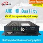 HD video 4-channel p...