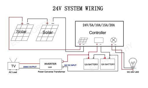 12 Volt Wiring Diagram For Solar Panel System Online Wiring Diagram
