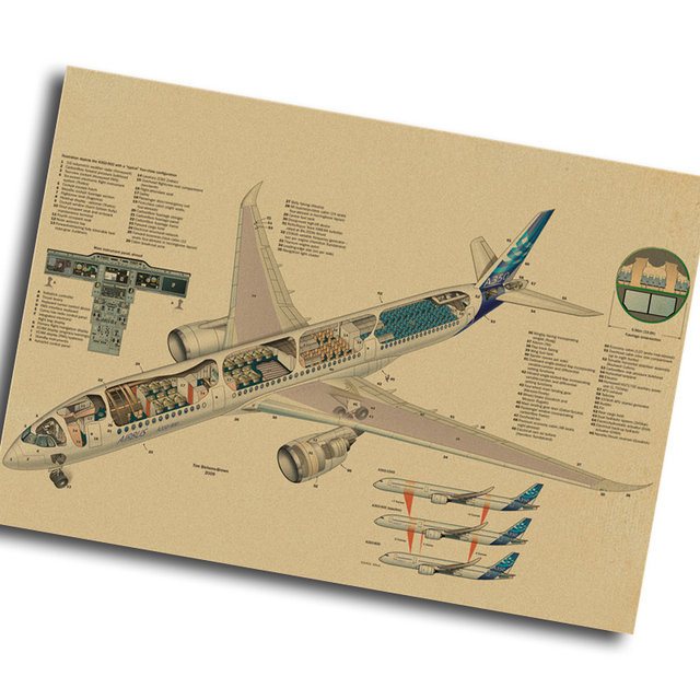 vintage kraft paper retro poster aircraft home decorative pictures ...