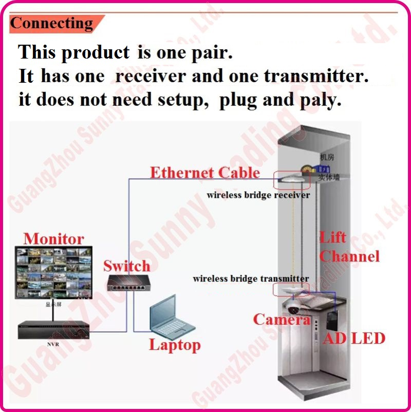 US $123 85 |Tp Link 2 4GHz 450Mbps outdoor CPE WiFi bridge long range  Signal Booster extender Wireless bridge, Supports PoE, plug and paly-in  Access