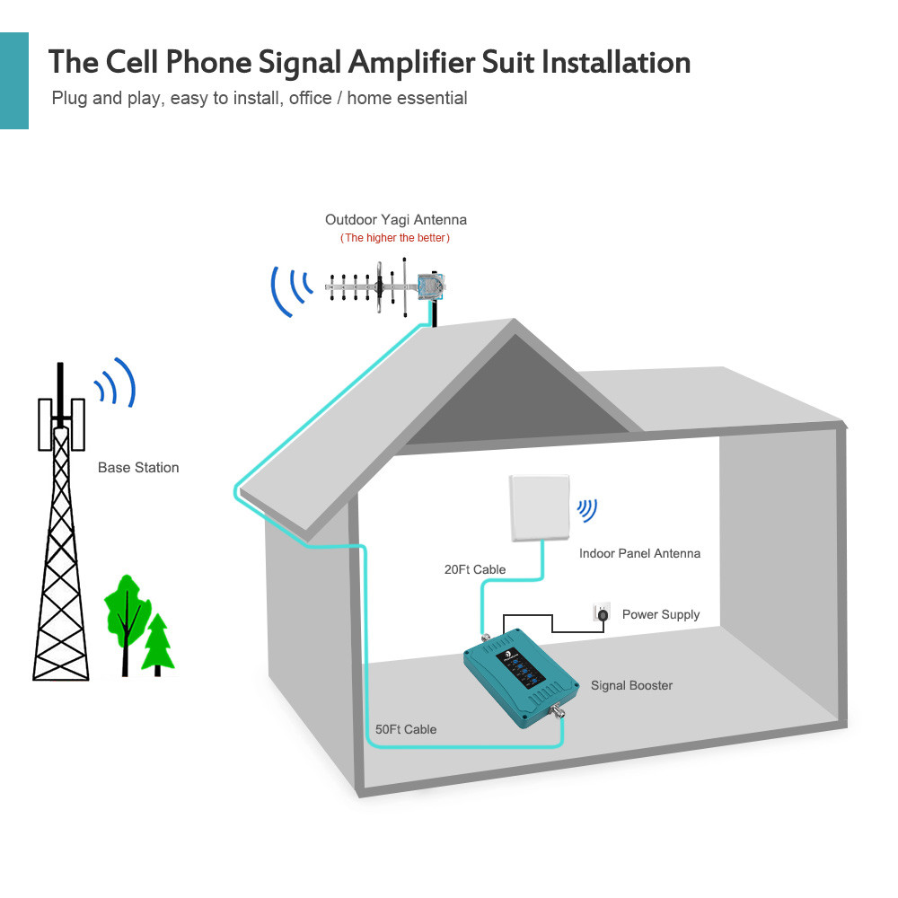 Image 5 - 2G 3G 4G Amplifier LTE 2600/1800/700/850/2100 MHz lte Repeater Mobile Phone Signal Booster 70dB Cellular Booster Band 28/5/3/1/7-in Signal Boosters from Cellphones & Telecommunications