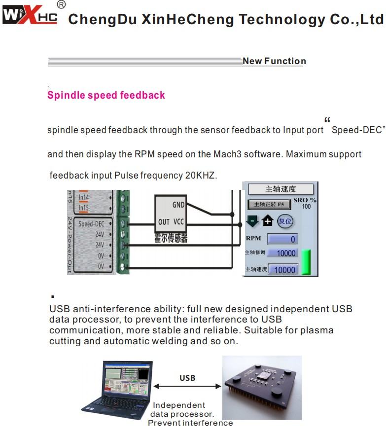 Support spindle speed PWM output support spindle pulse and