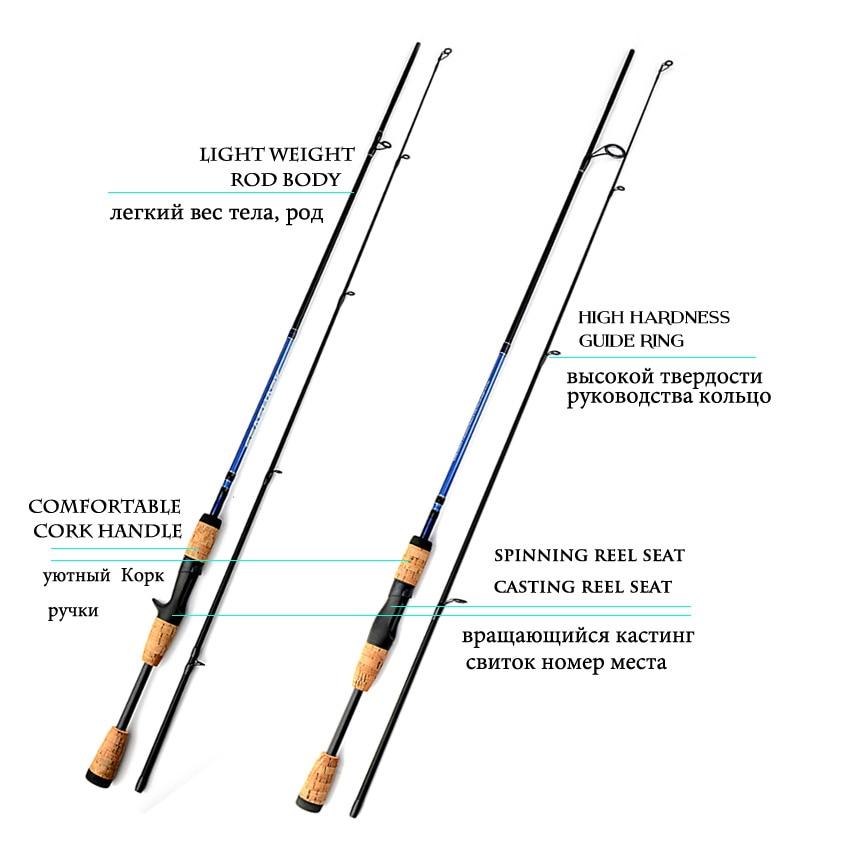 SEASHARK Fishing rod M Power Lure W 1/4-3/4oz Line W 6-12Lb 2 Sec Spinning rod Casting rod 1.8 M Fishing rod