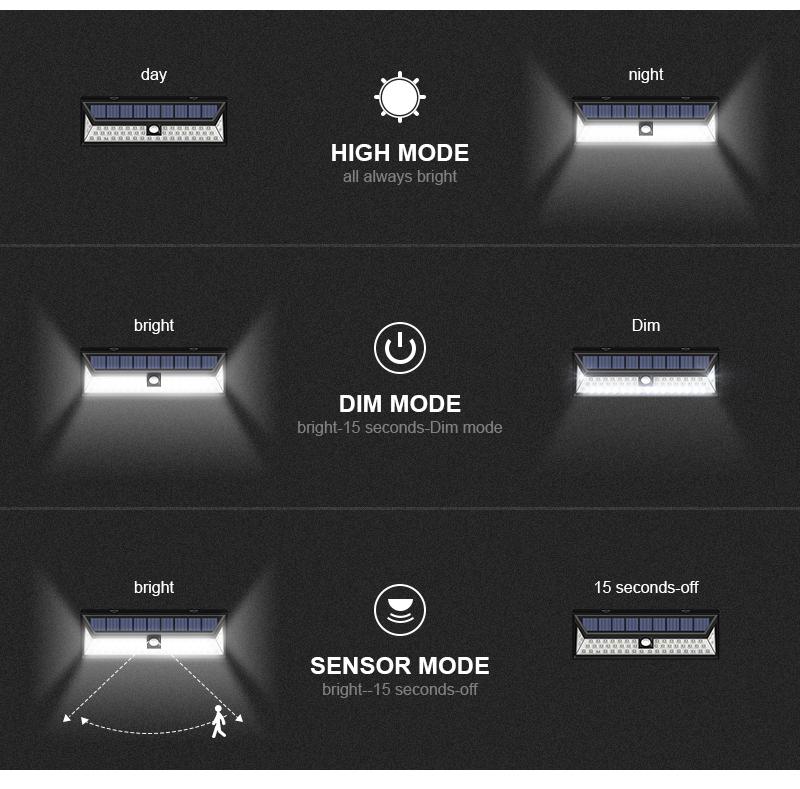 Mising Wodoodporna 54 LED Solar Light 2835 SMD Biały Słoneczna moc Na Zewnątrz Ogród Ścieżka Światła PIR Czujnik Ruchu Kinkiet 3.7 V 10
