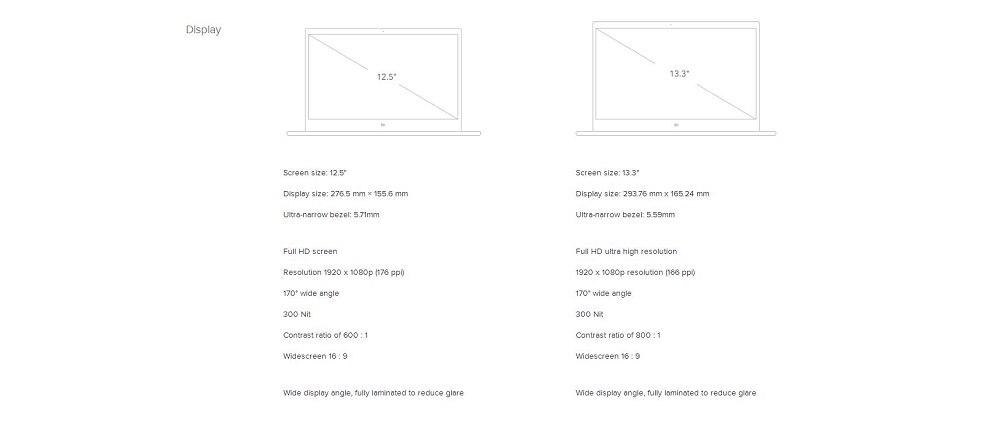 13  Unique xiaomi Laptop computer Air 13 Pocket book 8GB 256GB Home windows 10 GeForce 150MX PCIe 1920×1080 Twin Core 2G GDDR5 Fingerprint Unlock HTB1TGVAnamgSKJjSsplq6yICpXa7