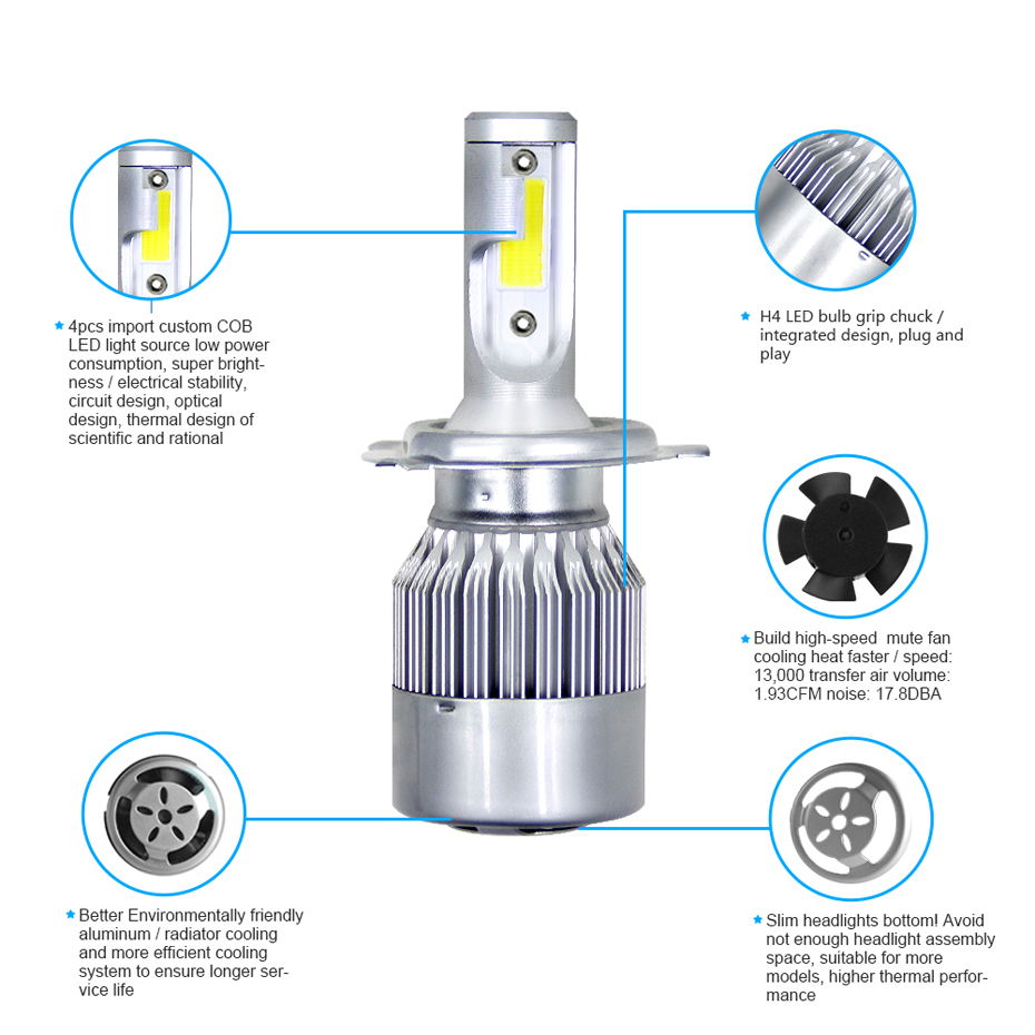 Bulbs H3 Beam light