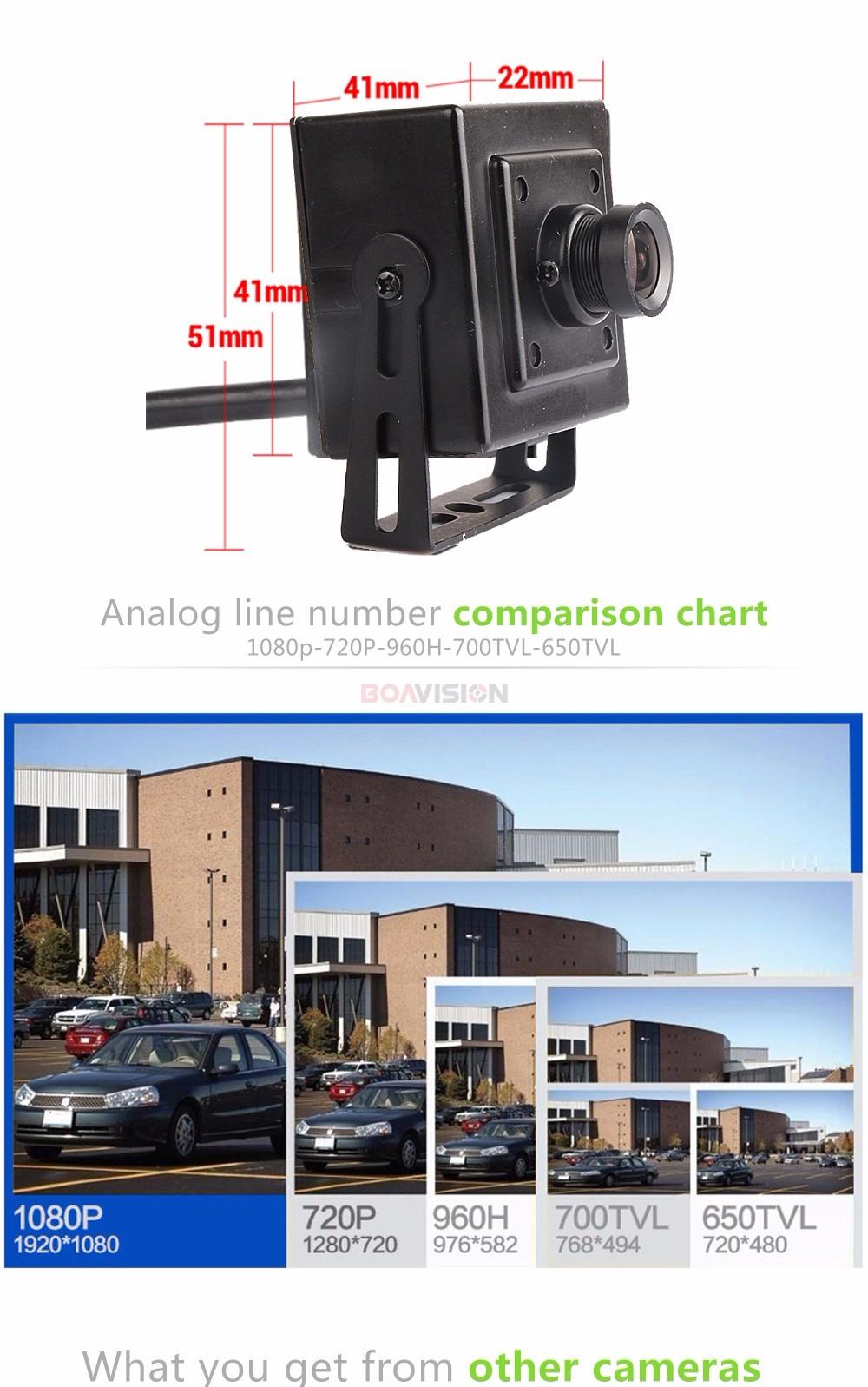 04 Security Mini IP Camera