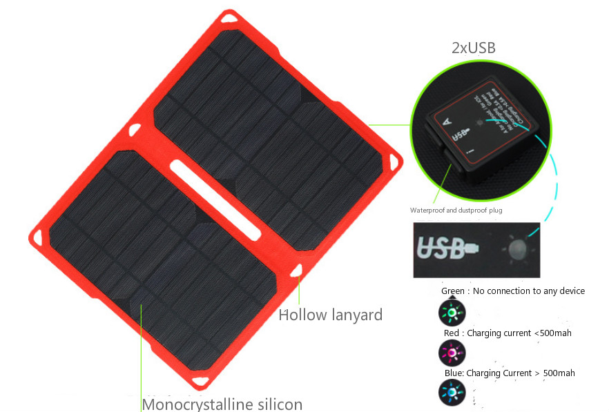 IPX5 15W Foldable Solar Cells Charger Backpack Sunpower Solar Panel Charger with Dual USB for Mobile Phone Solar Battery 7w folding solar panel charger for mobile phone camera more camouflage