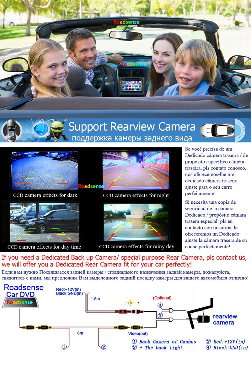 rearview camera-Roadsense