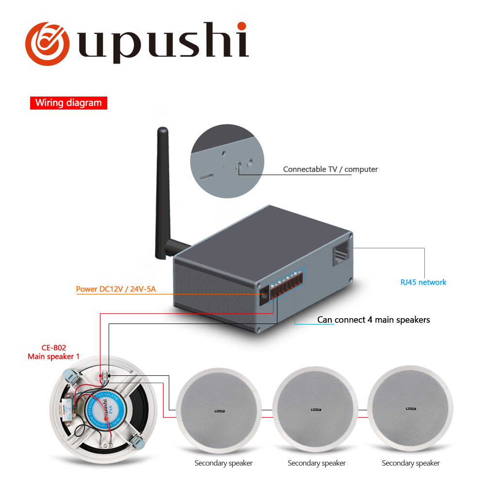Oupushi Ce 802 In Ceiling Speakre With Wifi Use Background Music Pa System Wiring Diagram Speakers From Consumer Electronics On