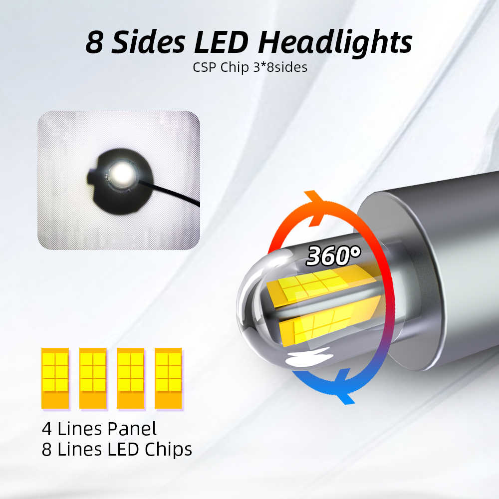 1 pair 9600ml CSP Chip Car headlight 4 Panels 8 lines 24 LED 9V to 36V 6000K 9005 9006 H1 H3 H7 H11 Auto 1904 Cold white