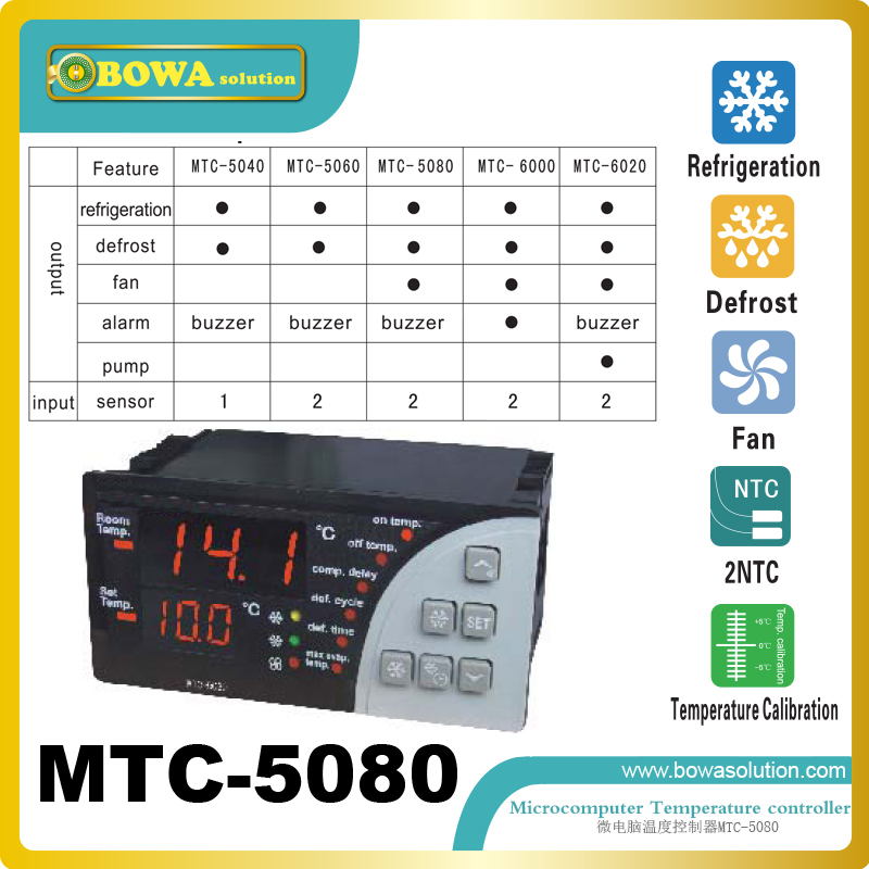 MTC-5080  Electronic Controls With 2sensor Input, Compressor, Deforst And Fan Relay Output, Suitable For Varous Cold Room
