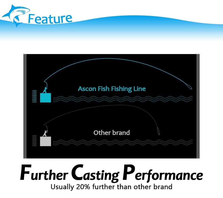 8 strands braided fishing line 1000m multifilament fishing line (10)