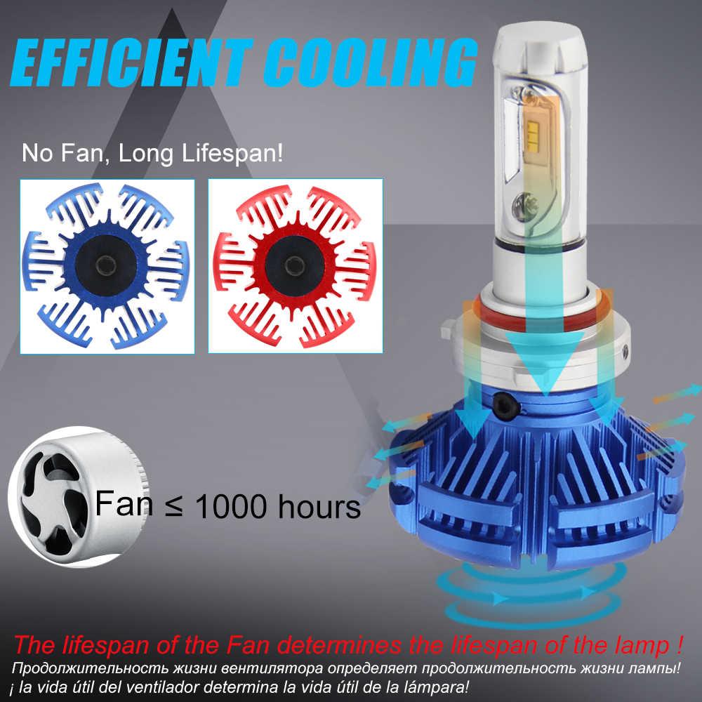 BraveWay 3000K 6500K 8000K Led Bulb H7 H4 H11 9005 9006 Led Dual Headlight Bulb Auto Lamp Led Light for Car 12000LM 12V 24V Lamp