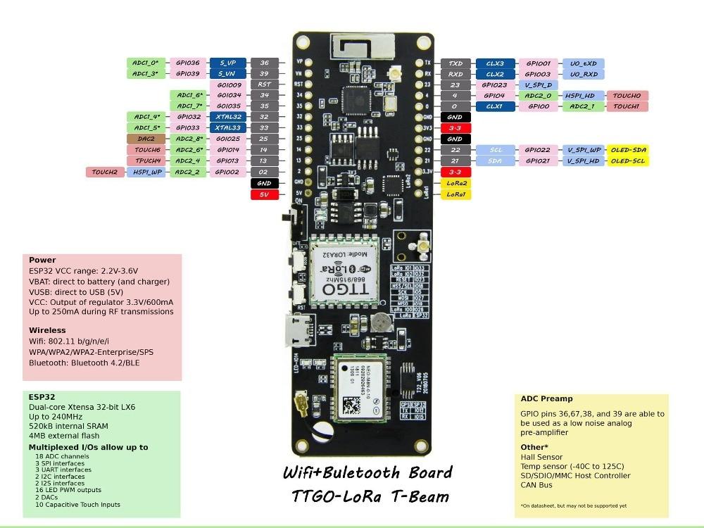 TTGO T-Beam 433MHZ/868MHZ/915MHZ ESP32 WiFi wireless Bluetooth Module ESP  32 GPS NEO-M8N IPEX LORA 32 18650 Battery holder