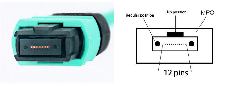 MPO-LC 3M MPO Male to 8 LC UPC Duplex 12 Fibers OM3 Multimode Breakout Cable LC-MPO MTP-8LC compatible with CISCO and all others