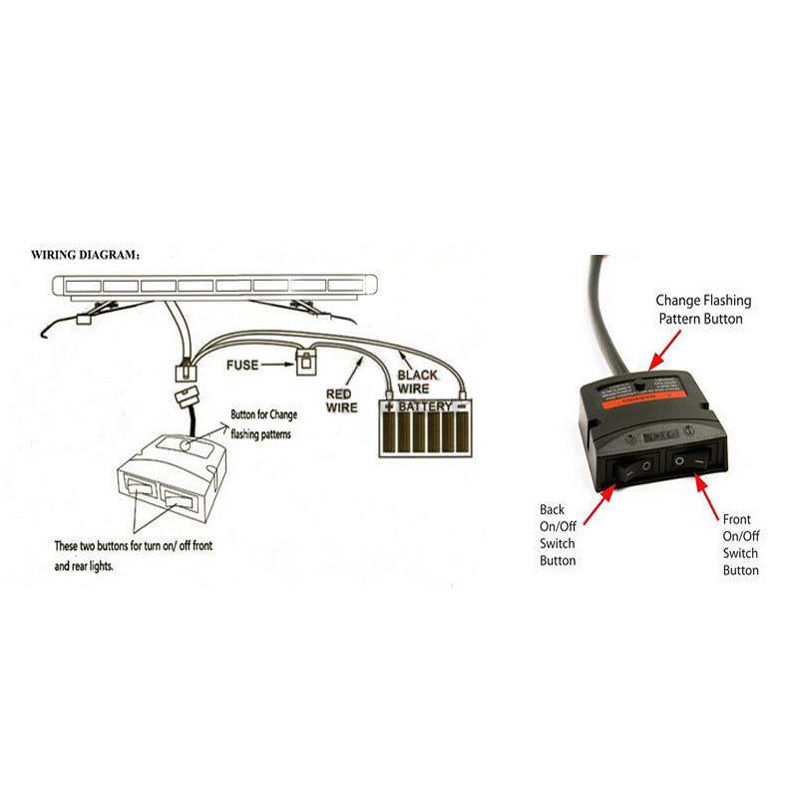 CYAN SOIL BAY 38 72 LED Emergency Beacon Warn Tow Plow Response Flash Strobe Light Bar