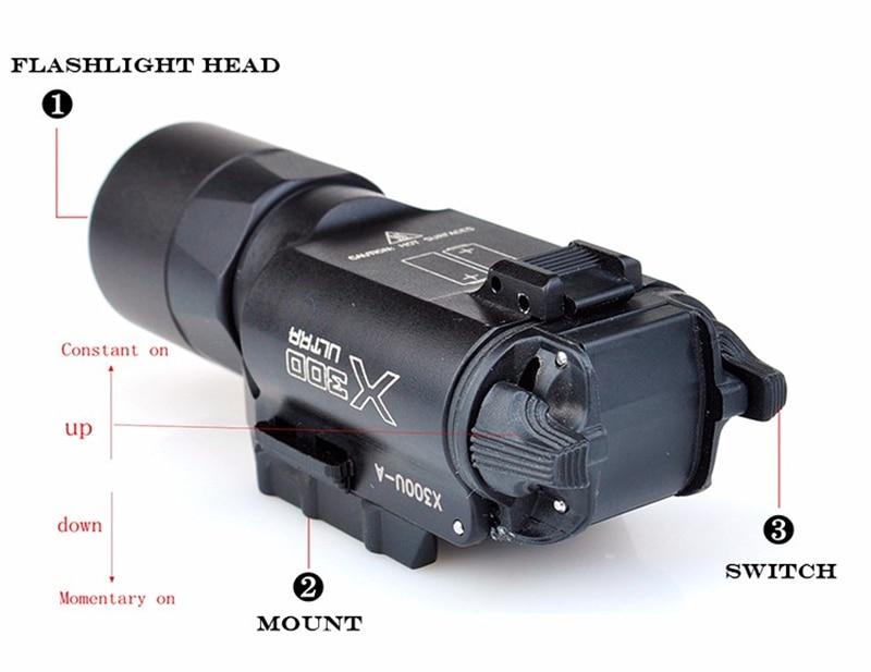 Elemento Airsoft Surefir X300 Ultra X300U Fashlight