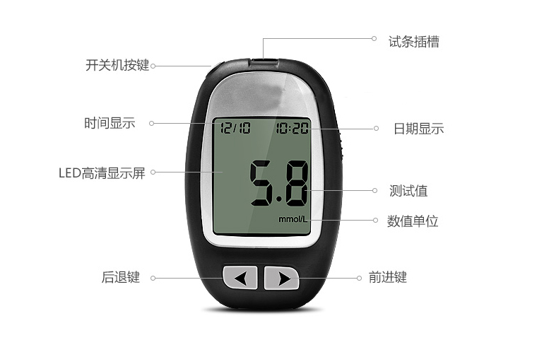 Home use Blood Glucose Meters monitor Diabetics Test glycuresis Monitor blood Glucometer 100 Strips + 100 Needles glucose meter with high quality accessories urine disease glucose meter test article 50 pc free blood 50 pcs of health care