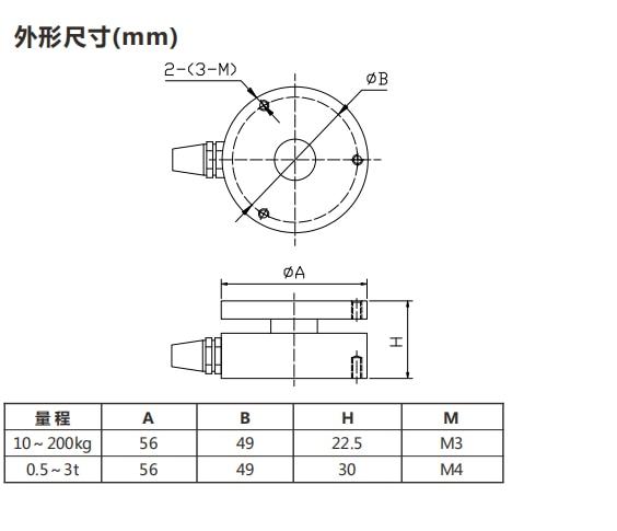 Датчик взвешивания плоский Мембранный блок силовой датчик JHBM-H1 диаметр 56