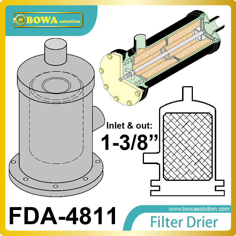 FDA-4811 replaceable core filter driers are designed to be used in the liquid and suction lines of  heat pump systems. thermo operated water valves can be used in food processing equipments biomass boilers and hydraulic systems
