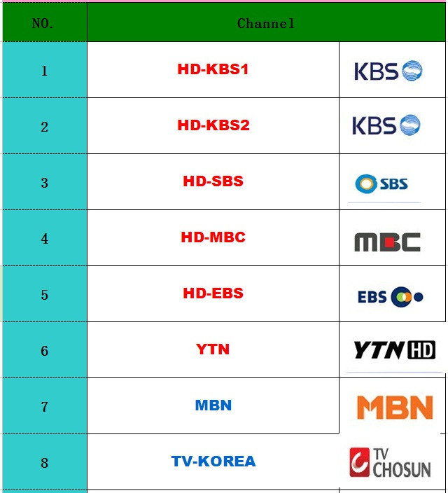 US $125 8 |Korean IPTV Box with 48 Korean Local TV Channels KBS SBS MBC  Android Quad Core TV Box Pre installed Korean IPTV Account-in Set-top Boxes