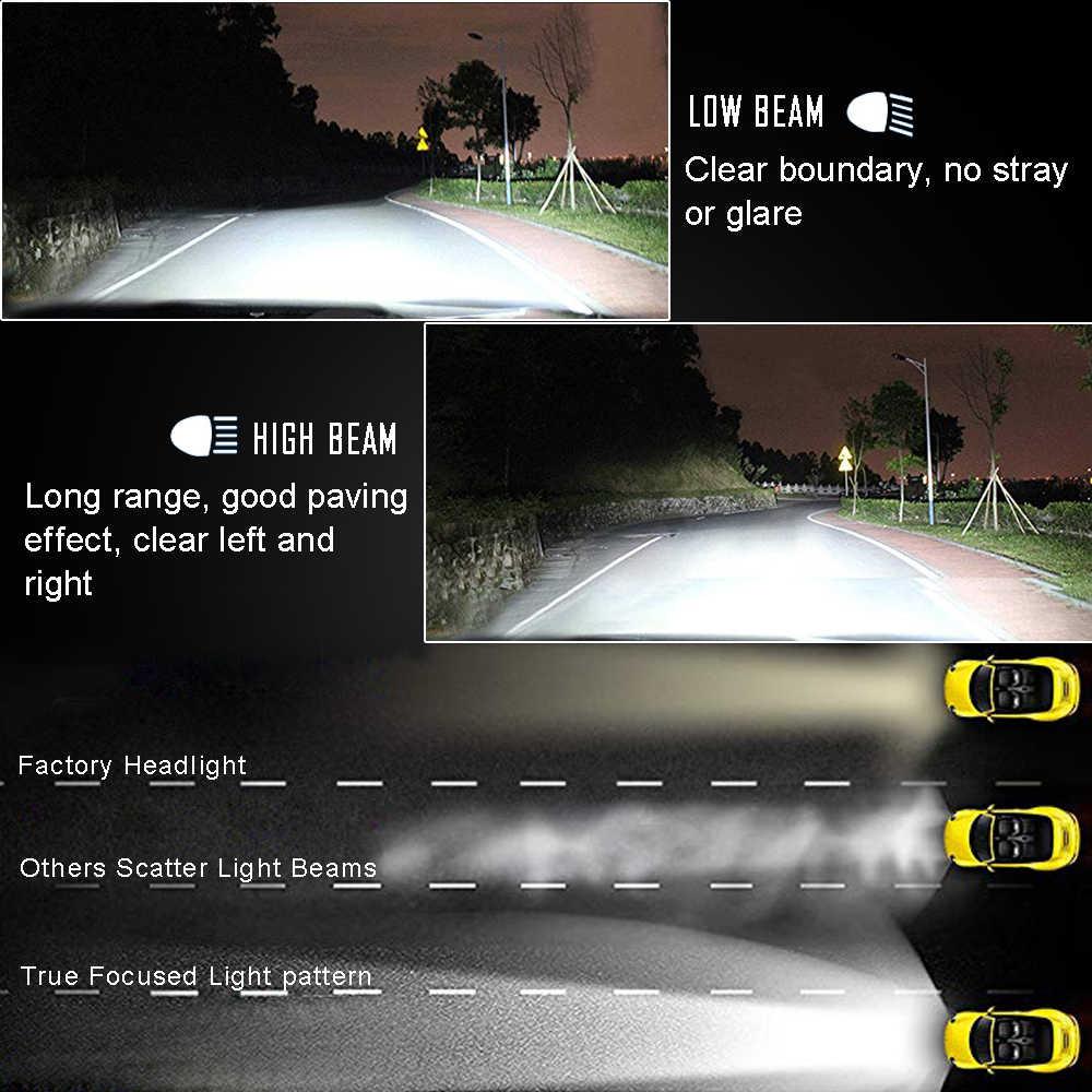 PAMPSEE Super Mini Size H4 LED 9005 HB3 9006 HB4 H7 H11 H1 Auto Lamp Car Headlight Bulb LED Lamps for Car 36W 8000LM 6000K 12V