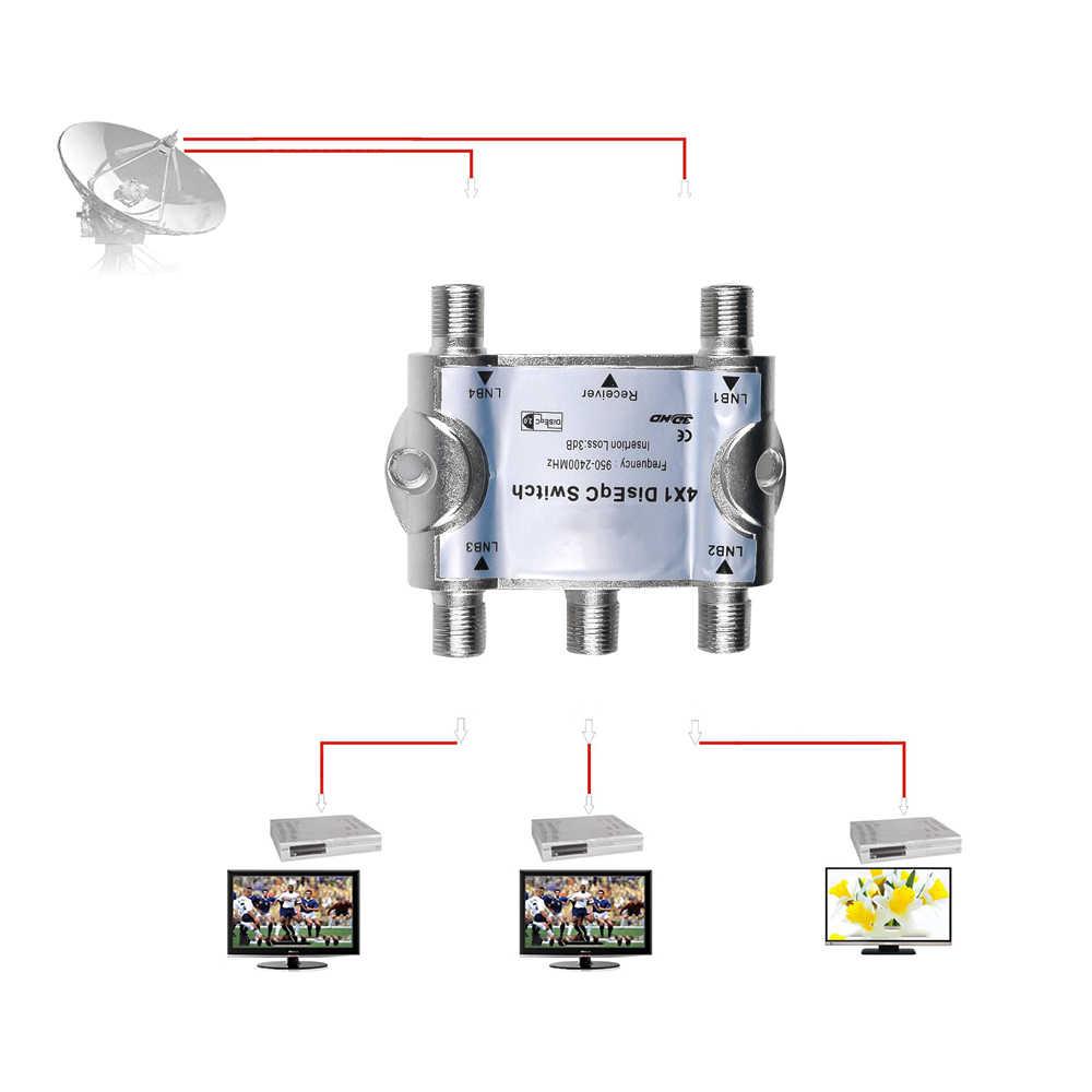 Satellite Receiver Switcher Diagram - Wiring Diagram Query on