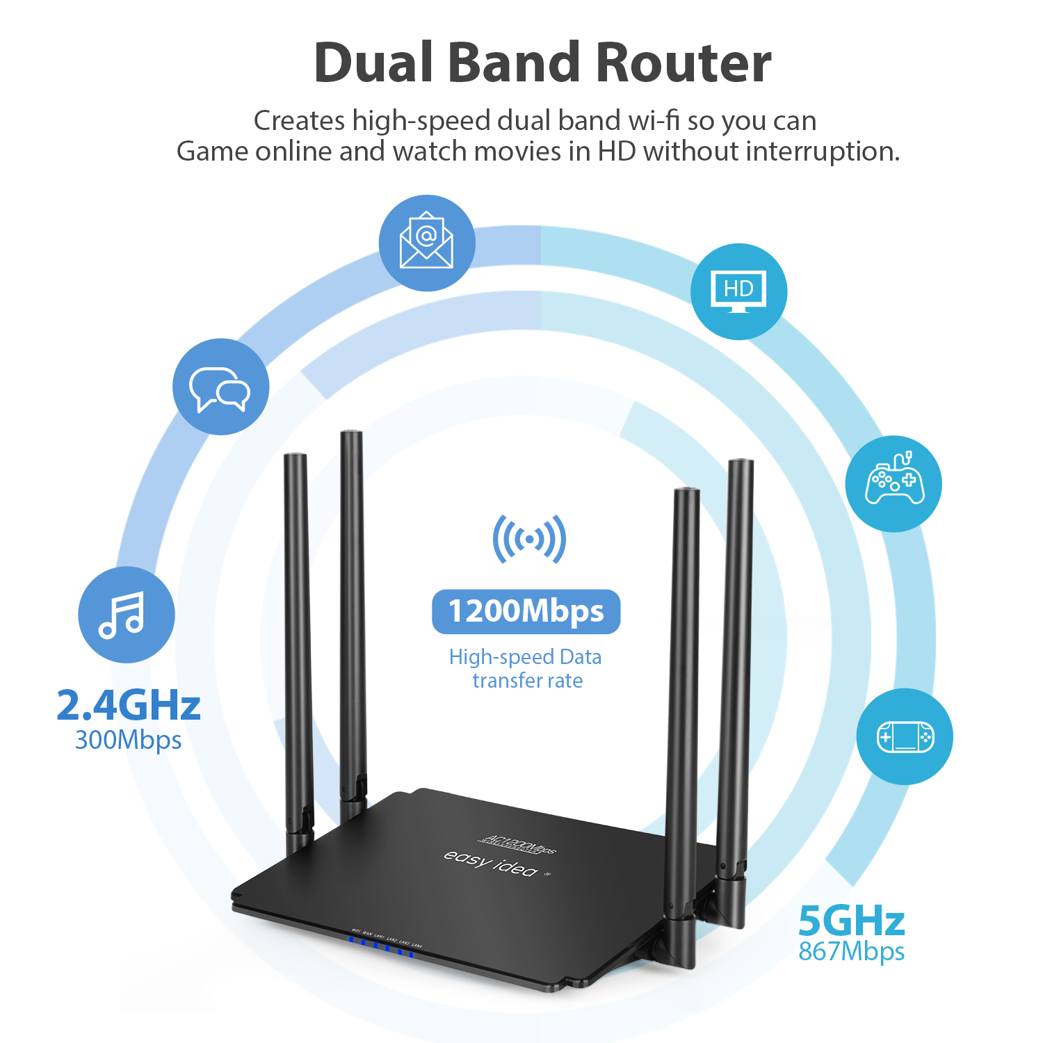 Image 2 - Wifi Router 1200Mbps Wireless Router wi fi 2.4G/5Ghz Wi fi Access