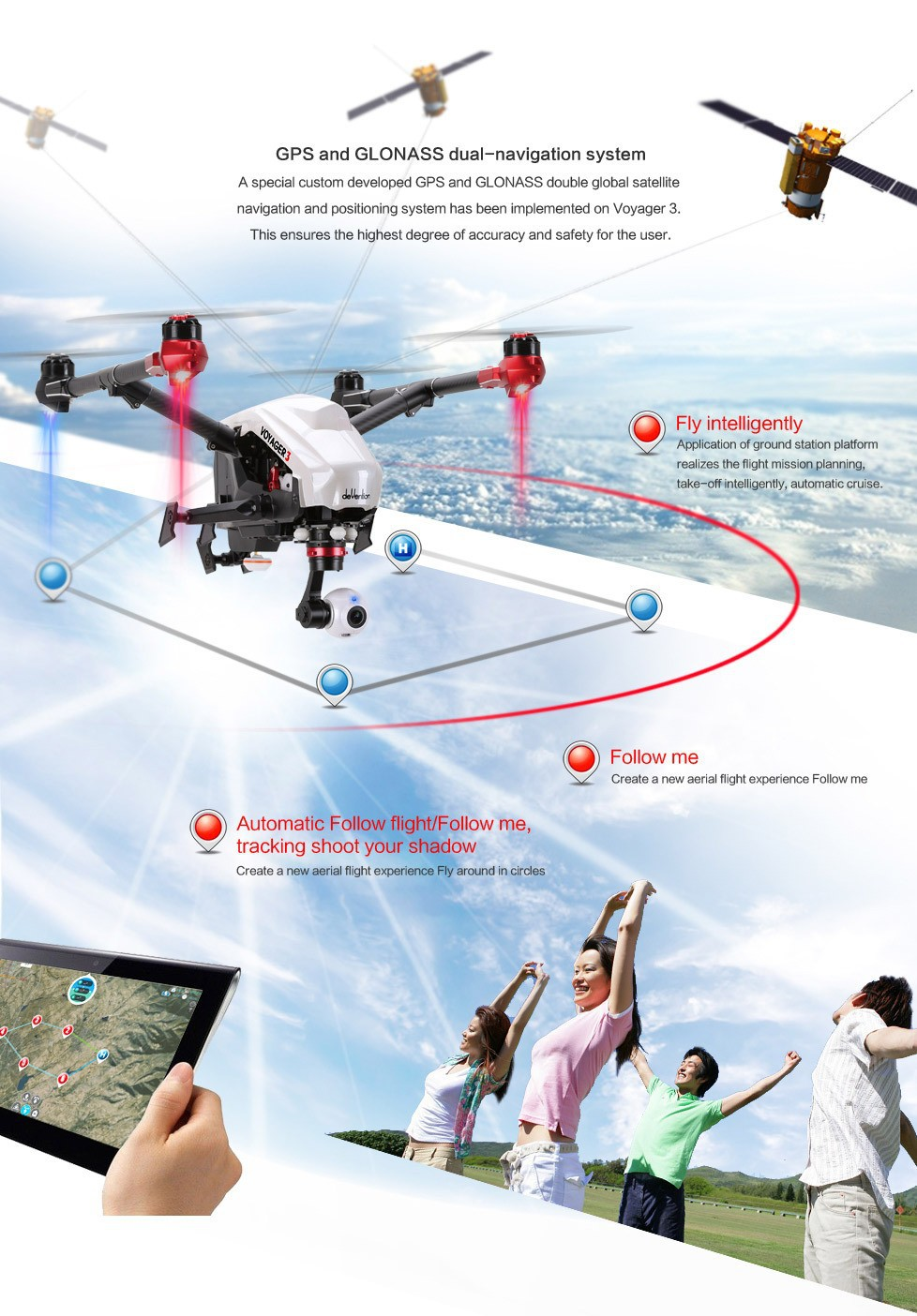 WALKERA VOYAGER 3 FPV 4K Camera GPS & GLONASS Dual-Navigation System Detachable & Unrestricted 360 Degree Gimbal RTF Full Set DJI