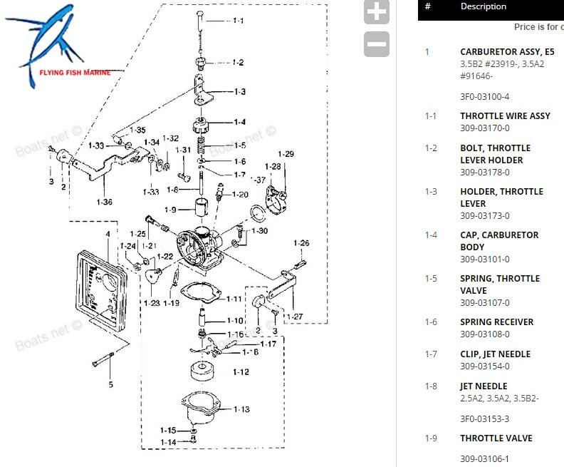 Boat Motor Diagram  impremedia