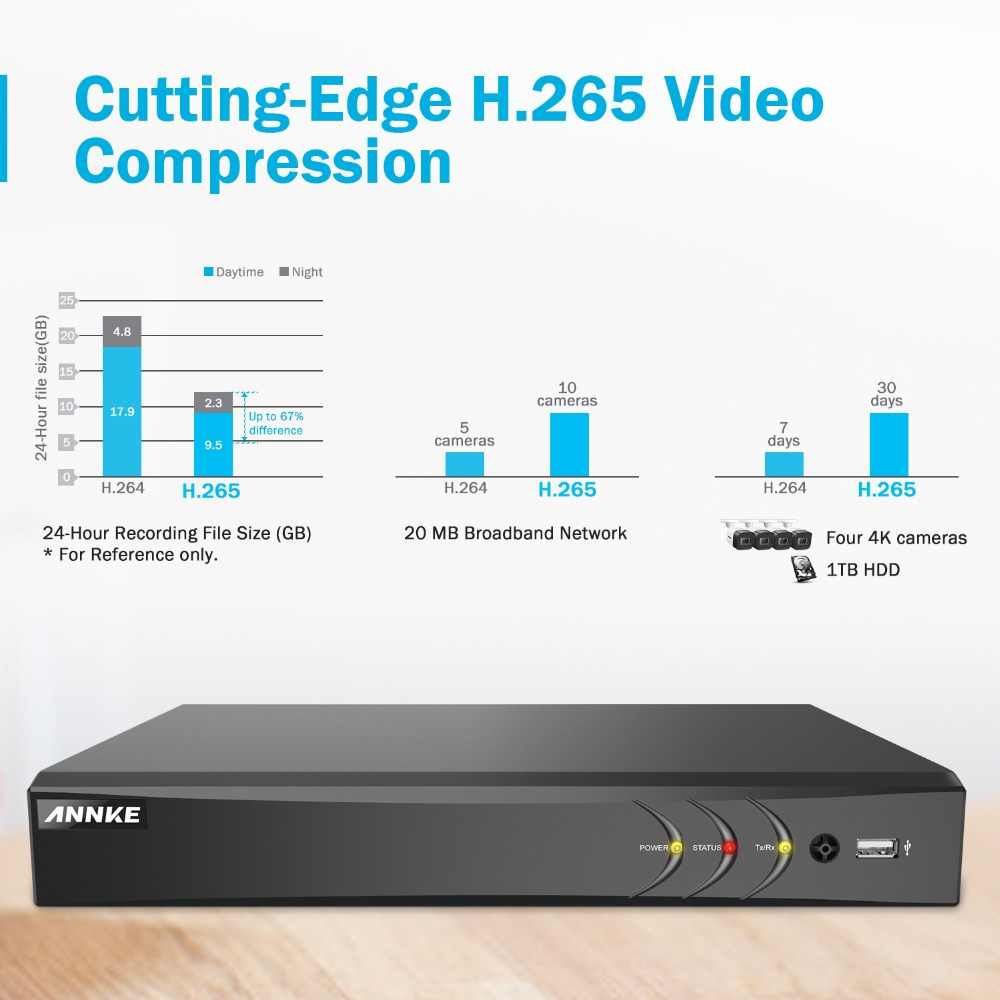 ANNKE 4K Ultra HD 8CH DVR Kit H.265 cámara CCTV sistema de seguridad 8MP sistema CCTV IR Visión Nocturna exterior Video vigilancia Kits