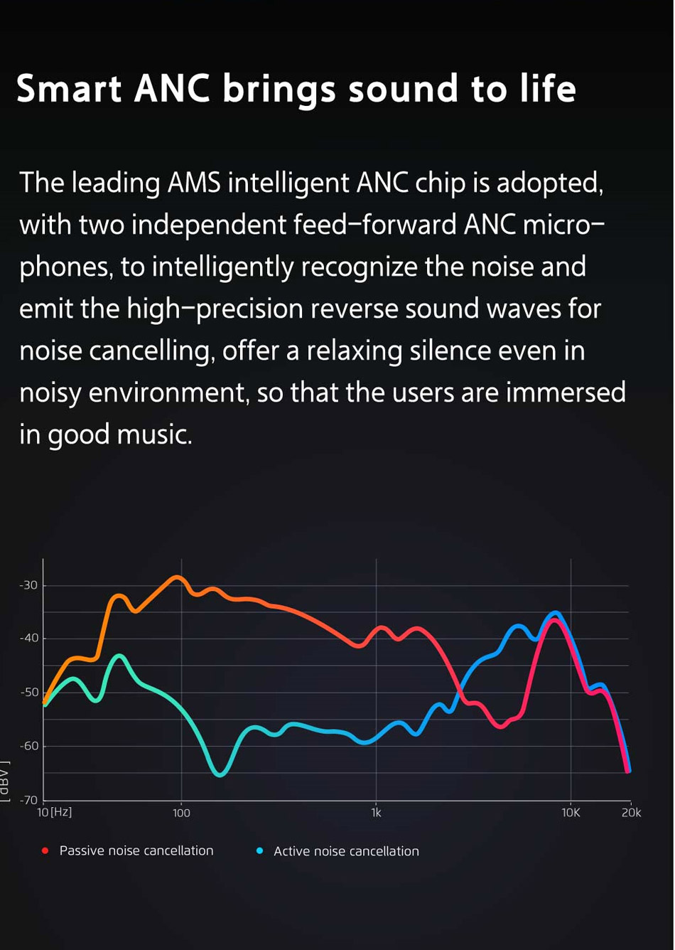 Original Meizu EP63NC Wireless Bluetooth Earphone