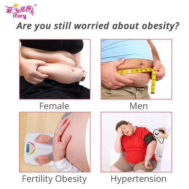 prodotti di perdita di grasso in australia